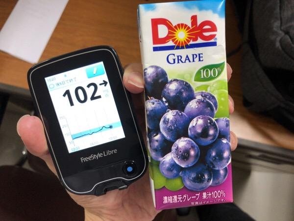 100%のぶどうジュースで血糖値が1食分くらい上下するのを確認した1日|糖尿病内科医のフリースタイルリブレ自己血糖記録