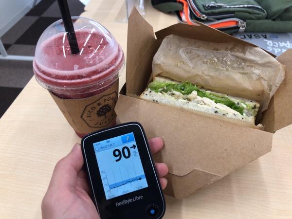 朝もランチもサンドイッチを食べて,間食しながらミーティングした血糖値波波な1日|糖尿病内科医のフリースタイルリブレ自己血糖記録