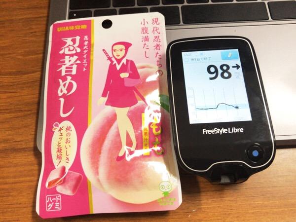 忍者めしが砂糖の塊だと判明し,夜は「血糖値の王様」カレーライスが血糖値を200まで上げた1日|糖尿病内科医のフリースタイルリブレ自己血糖記録