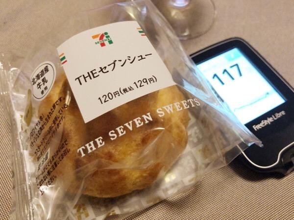 病棟も外来も忙しく,昼食後にも夕食後にも甘いものを欲した1日|糖尿病内科医のフリースタイルリブレ自己血糖記録