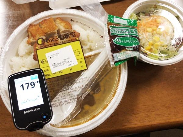 緊急オペで当直代行を頼まれ,合間にお菓子にカレーに食べ過ぎた1日|糖尿病内科医のフリースタイルリブレ自己血糖記録