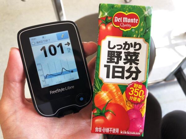 野菜ジュースもしっかり血糖値を上げることを確認した1日|糖尿病内科医のフリースタイルリブレ自己血糖記録
