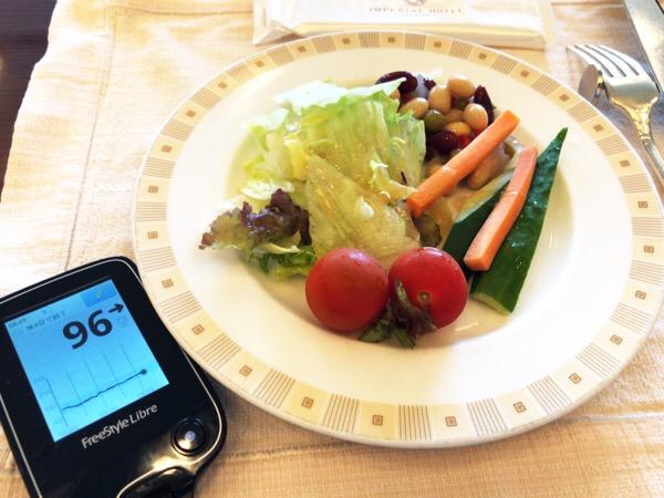 帝国ホテルの優雅な朝食を食べてハイソな気分で過ごした1日|糖尿病内科医のフリースタイルリブレ自己血糖記録