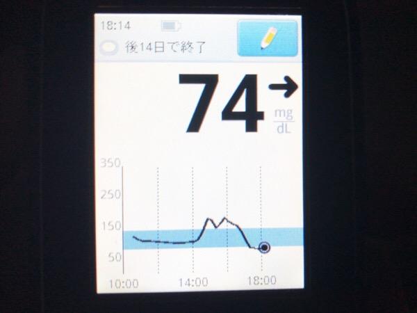 そうめんの昼食が炭水化物メインだったので反応性低血糖が出現した1日|糖尿病内科医のフリースタイルリブレ自己血糖記録