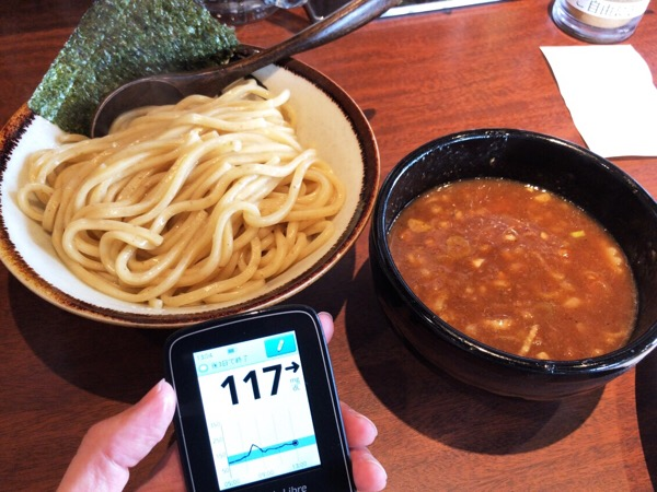 ランチのつけ麺で,炭水化物&脂質の威力を再確認した1日|糖尿病内科医のフリースタイルリブレ自己血糖記録