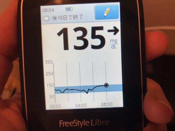 妻の実家に着くやいなや,スイカとはっさく大福でおいしく血糖値を上げた1日|糖尿病内科医のフリースタイルリブレ自己血糖記録
