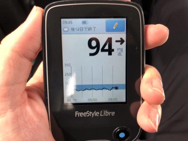 前夜のアルコールによる血糖ナミナミ変動をみて、飲み過ぎを反省した1日|糖尿病内科医のフリースタイルリブレ自己血糖記録