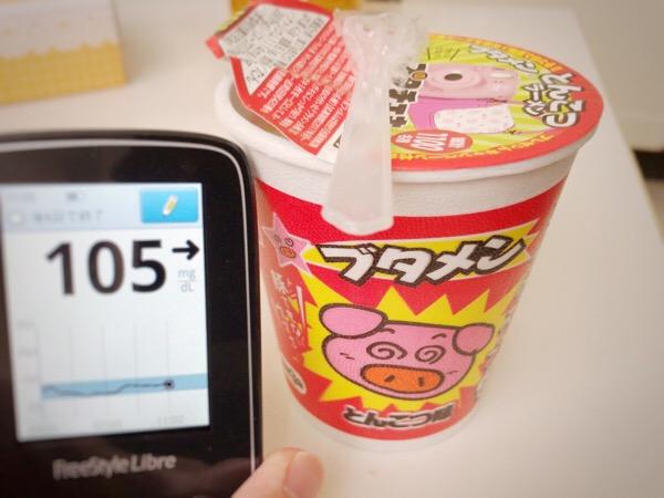 看護師さんからもらったブタメンを食べて,血糖値を鋭く50上げた1日|糖尿病内科医のフリースタイルリブレ自己血糖記録