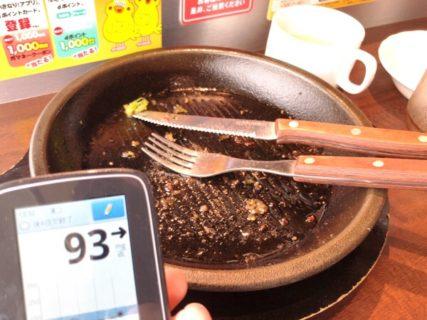 いきなりステーキでランチを摂り,ノー炭水化物で血糖横ばい,空腹感なしで夕方まで過ごせた満足の1日|糖尿病内科医のフリースタイルリブレ自己血糖記録