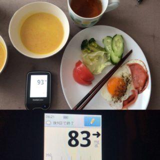 起床から朝食までの間の生理的な血糖上昇を確認し,夜は病院の忘年会で飲み明かした1日|糖尿病内科医のフリースタイルリブレ自己血糖記録