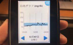 リブレが一時行方不明に…グーテ・デ・ロワ ホワイトチョコレート2枚の間食が夕食よりも血糖値を高く上げた1日|糖尿病内科医のフリースタイルリブレ自己血糖記録