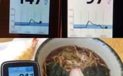 十割蕎麦でも血糖値をしっかり上げることを確認し,夜は和食で打ち合わせした1日|糖尿病内科医のフリースタイルリブレ自己血糖記録
