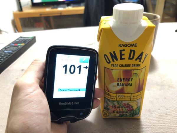 朝のフルーツジュースで血糖値急上昇し、昼はコンビニランチ、夜は肉料理な1日|糖尿病内科医のフリースタイルリブレ自己血糖記録
