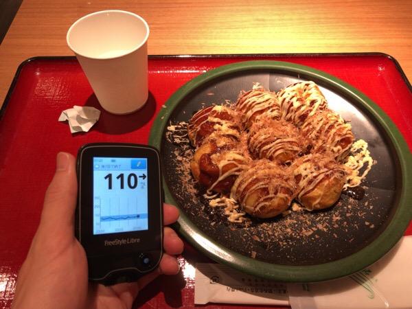 朝からたこ焼きを食べて出国し、深圳の中華料理で血糖値ピーク150だった1日|糖尿病内科医のフリースタイルリブレ自己血糖記録